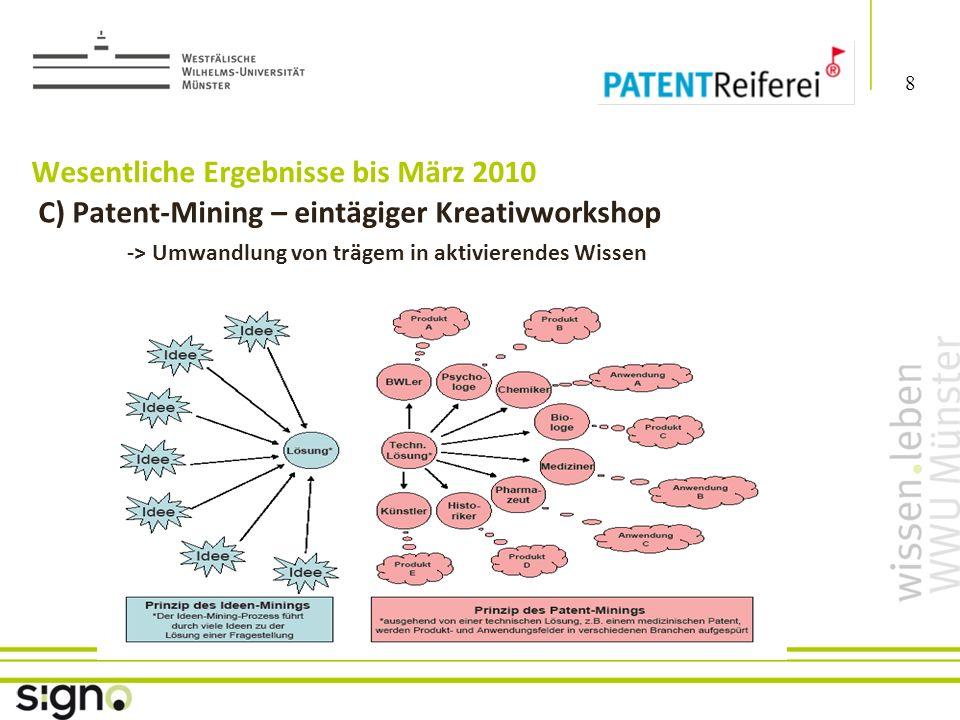 Susanne Föhse 9 Titel der Präsentation Nachhaltigkeitsstrukturen Die PATENTReiferei wird weiter bestehen.