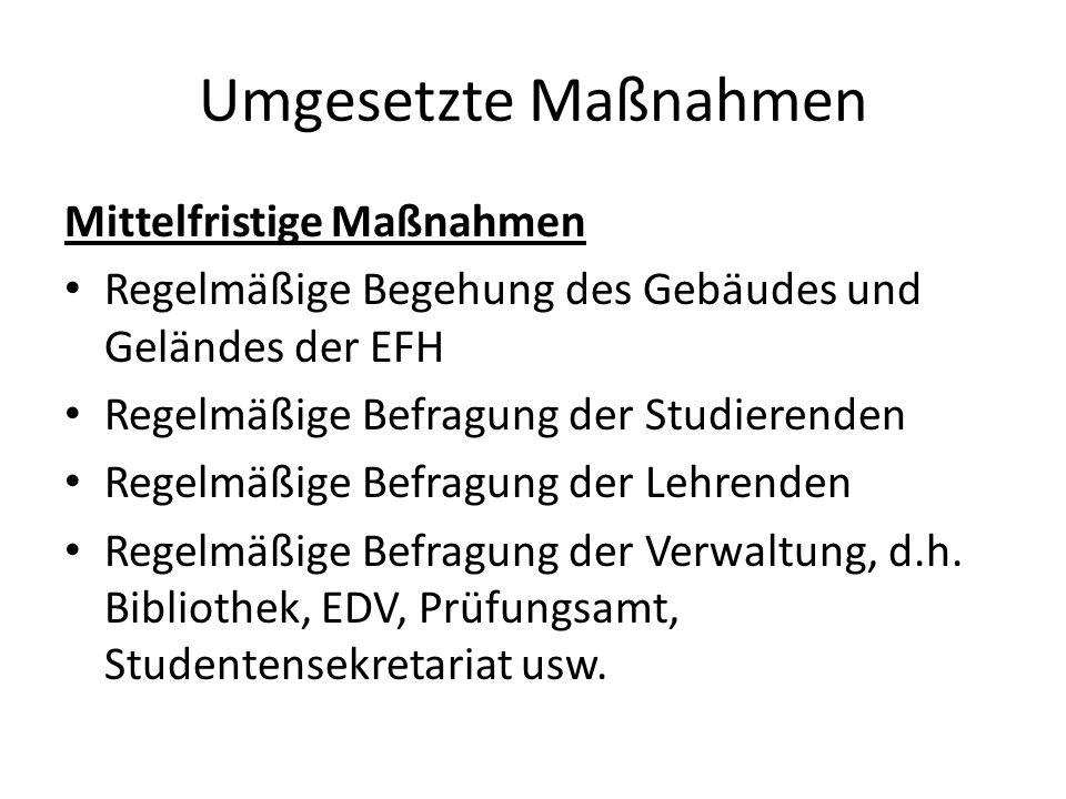 Umgesetzte Maßnahmen Mittelfristige Maßnahmen Evaluation der AKAFÖ/SBZ Leistungen, ggf.