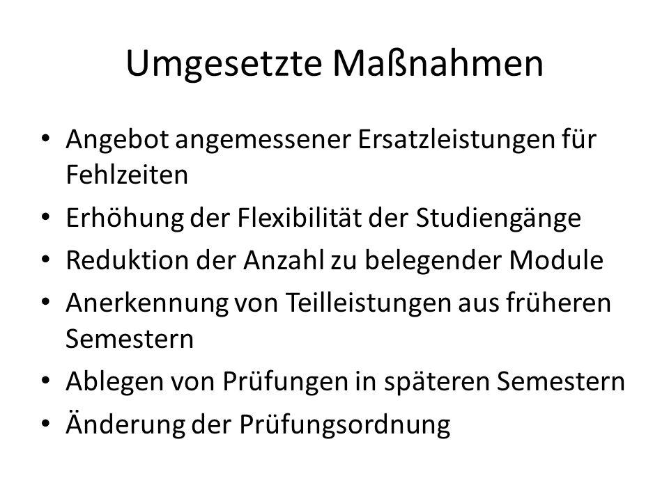 Umgesetzte Maßnahmen Vernetzung mit anderen Behindertenbeauftragten an Bochumer Hochschulen bzw.