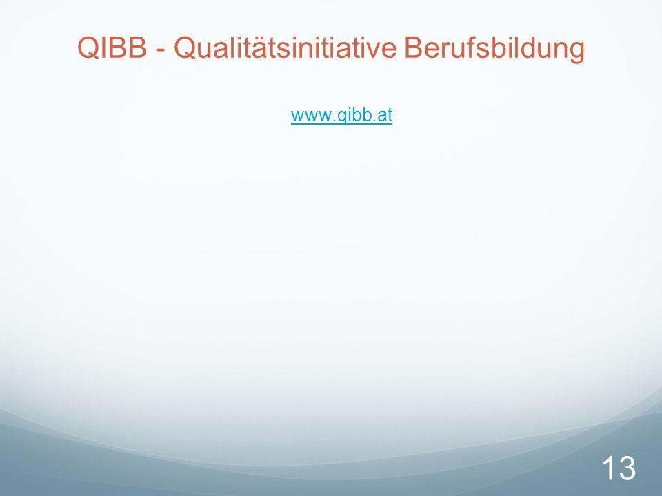 QIBB - Qualitätsinitiative Berufsbildung www.qibb.at 13