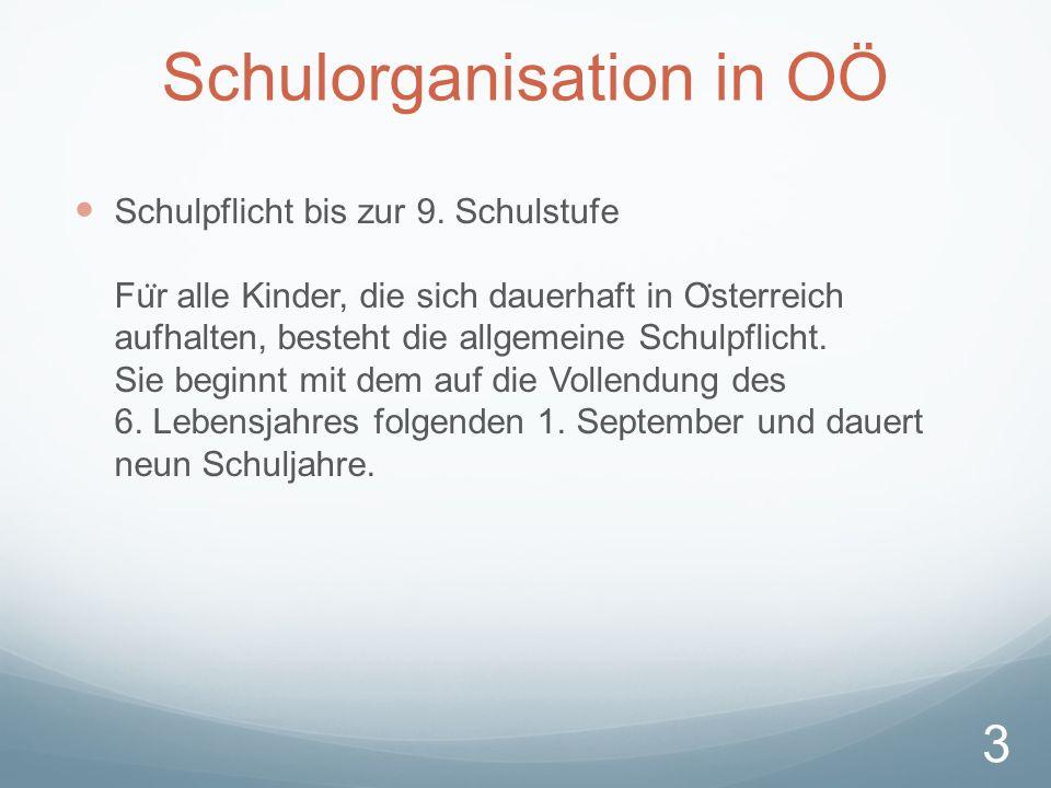 Schulorganisation in OÖ Schulpflicht bis zur 9.