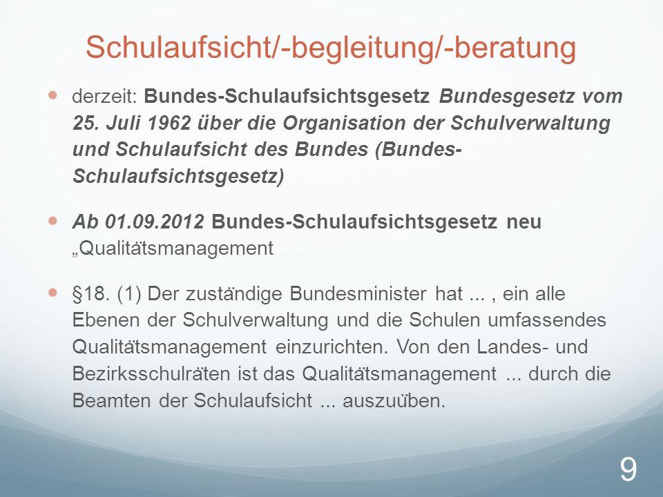 Schulaufsicht/-begleitung/-beratung derzeit: Bundes-Schulaufsichtsgesetz Bundesgesetz vom 25.