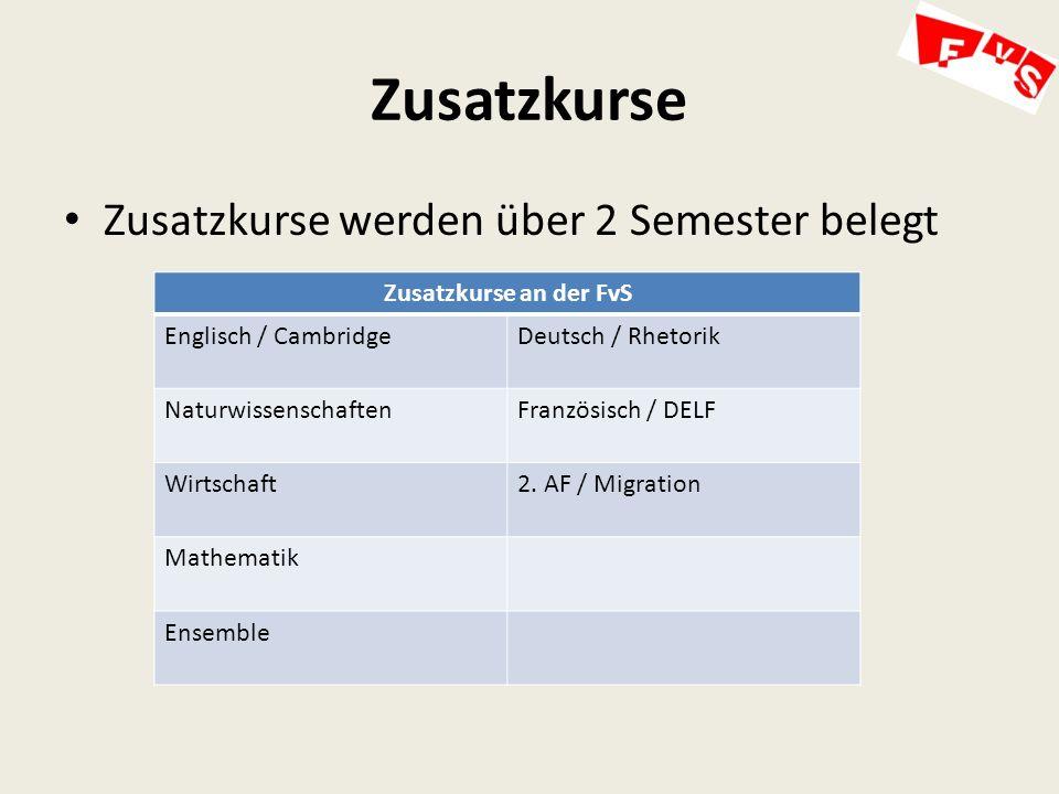 Zusatzkurse Zusatzkurse werden über 2 Semester belegt Zusatzkurse an der FvS Englisch / CambridgeDeutsch / Rhetorik NaturwissenschaftenFranzösisch / DELF Wirtschaft2.