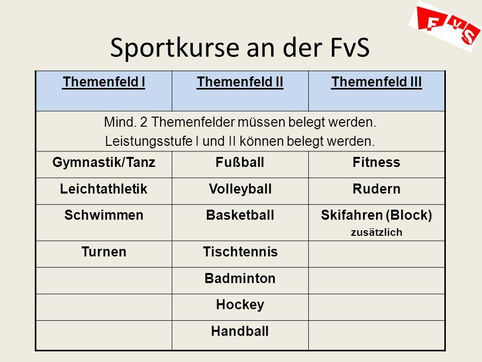 Sportkurse an der FvS Themenfeld IThemenfeld IIThemenfeld III Mind.