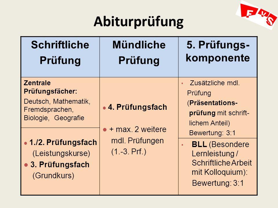 Abiturprüfung Schriftliche Prüfung Mündliche Prüfung 5.