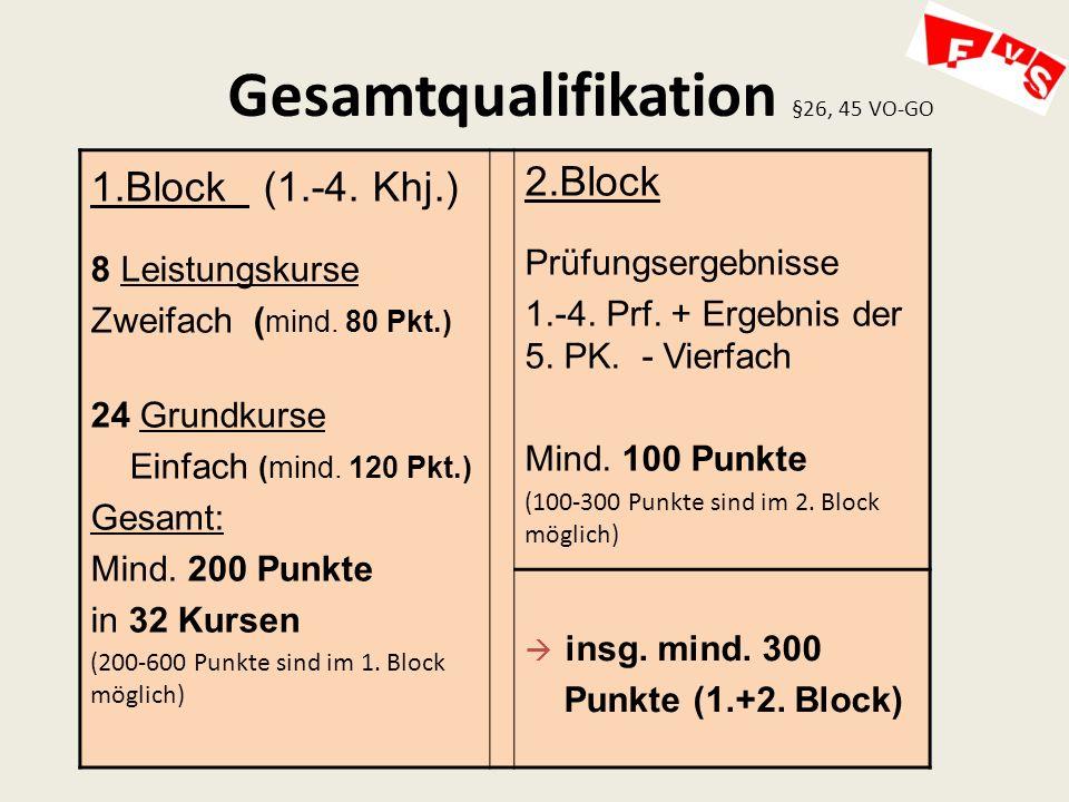 Gesamtqualifikation §26, 45 VO-GO 1.Block (1.-4.Khj.) 8 Leistungskurse Zweifach ( mind.