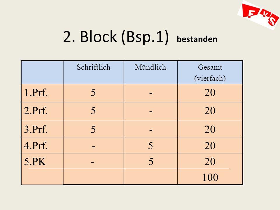 2. Block (Bsp.1) bestanden SchriftlichMündlichGesamt (vierfach) 1.Prf.5-20 2.Prf.5-20 3.Prf.5-20 4.Prf.-520 5.PK - 520 100