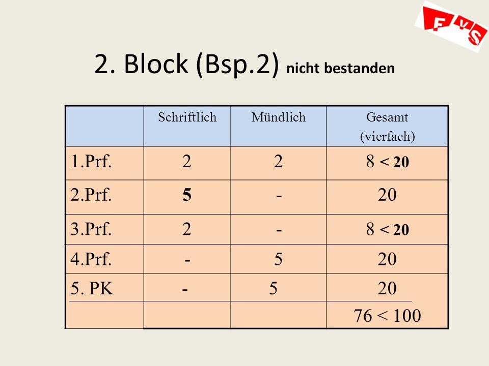 2. Block (Bsp.2) nicht bestanden SchriftlichMündlichGesamt (vierfach) 1.Prf.228 < 20 2.Prf.5-20 3.Prf.2-8 < 20 4.Prf.-520 5. PK - 520 76 < 100