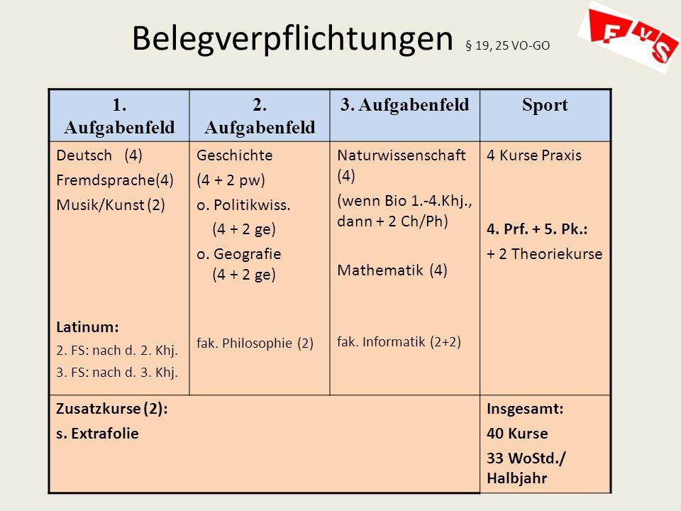 Belegverpflichtungen § 19, 25 VO-GO 1.Aufgabenfeld 2.