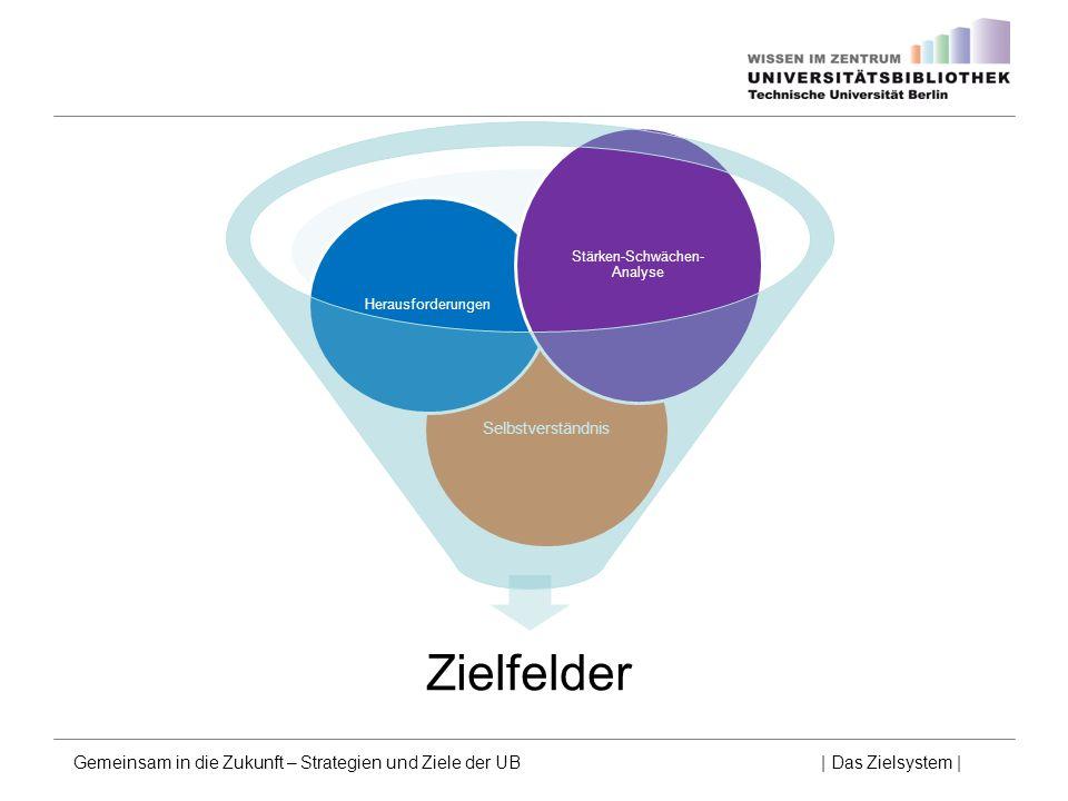 Zielfelder Selbstverständnis Herausforderungen Stärken-Schwächen- Analyse Gemeinsam in die Zukunft – Strategien und Ziele der UB| Das Zielsystem |