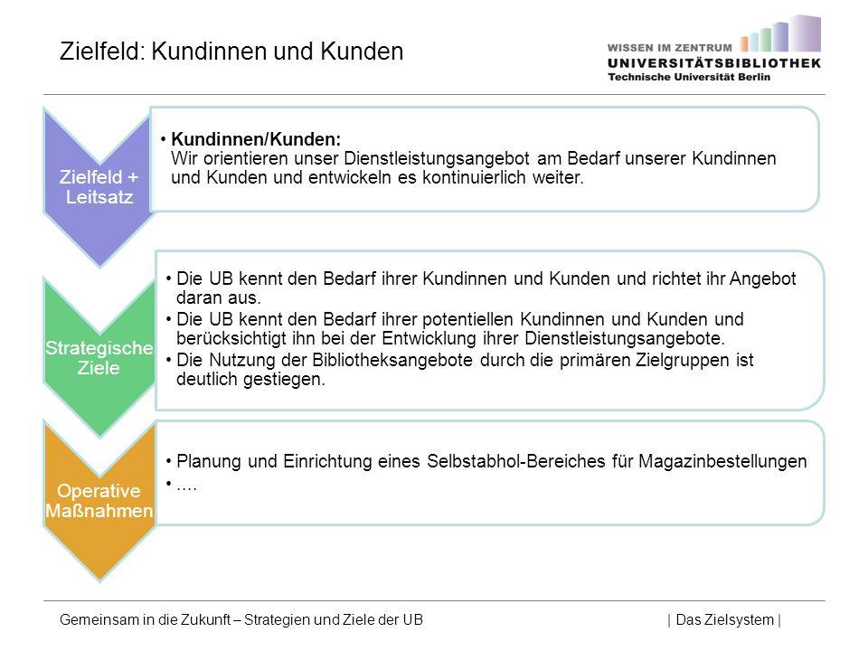 Zielfeld + Leitsatz Kundinnen/Kunden: Wir orientieren unser Dienstleistungsangebot am Bedarf unserer Kundinnen und Kunden und entwickeln es kontinuier