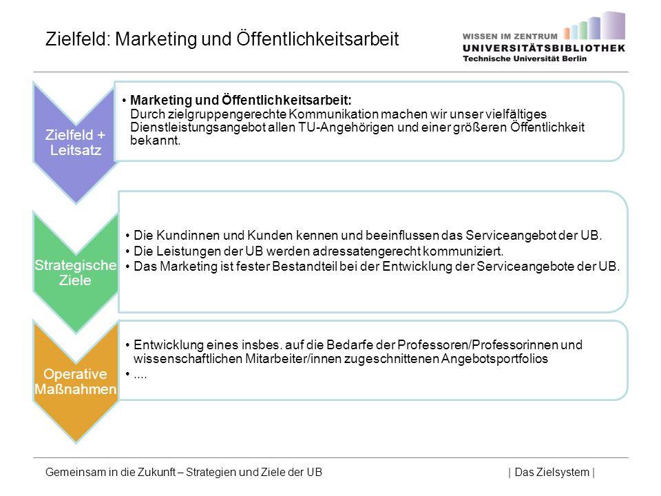 Zielfeld + Leitsatz Marketing und Öffentlichkeitsarbeit: Durch zielgruppengerechte Kommunikation machen wir unser vielfältiges Dienstleistungsangebot