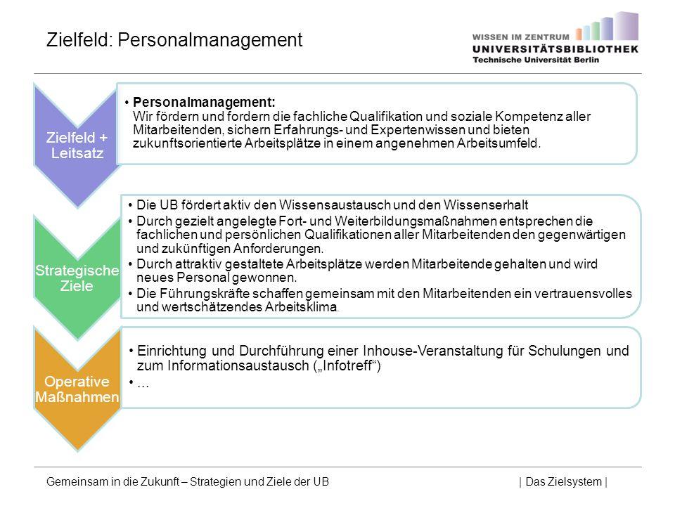 Zielfeld + Leitsatz Personalmanagement: Wir fördern und fordern die fachliche Qualifikation und soziale Kompetenz aller Mitarbeitenden, sichern Erfahr