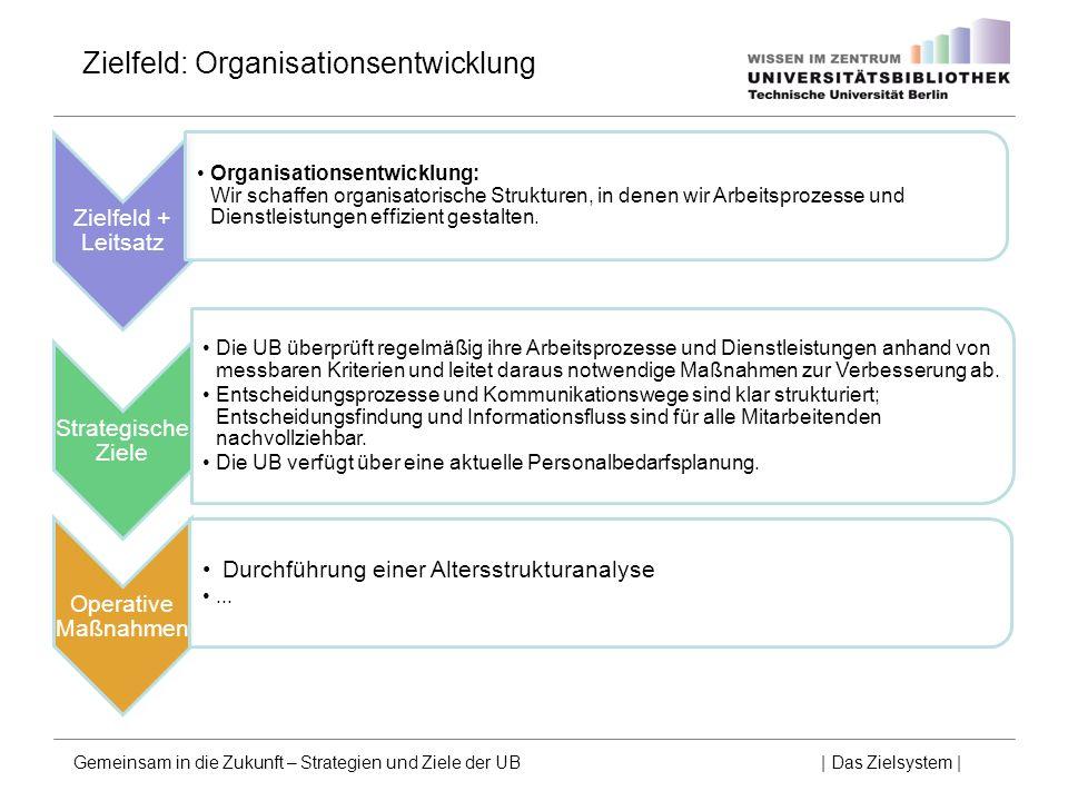 l Zielfeld + Leitsatz Organisationsentwicklung: Wir schaffen organisatorische Strukturen, in denen wir Arbeitsprozesse und Dienstleistungen effizient