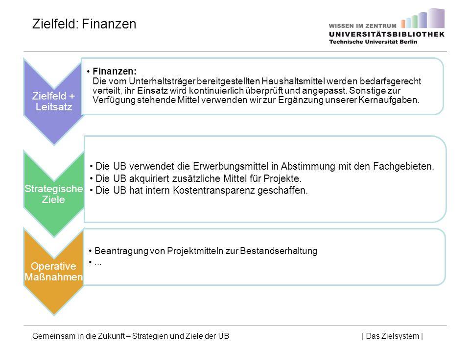 Zielfeld + Leitsatz Finanzen: Die vom Unterhaltsträger bereitgestellten Haushaltsmittel werden bedarfsgerecht verteilt, ihr Einsatz wird kontinuierlic