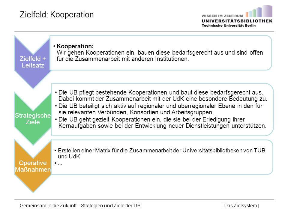 Zielfeld + Leitsatz Kooperation: Wir gehen Kooperationen ein, bauen diese bedarfsgerecht aus und sind offen für die Zusammenarbeit mit anderen Institu