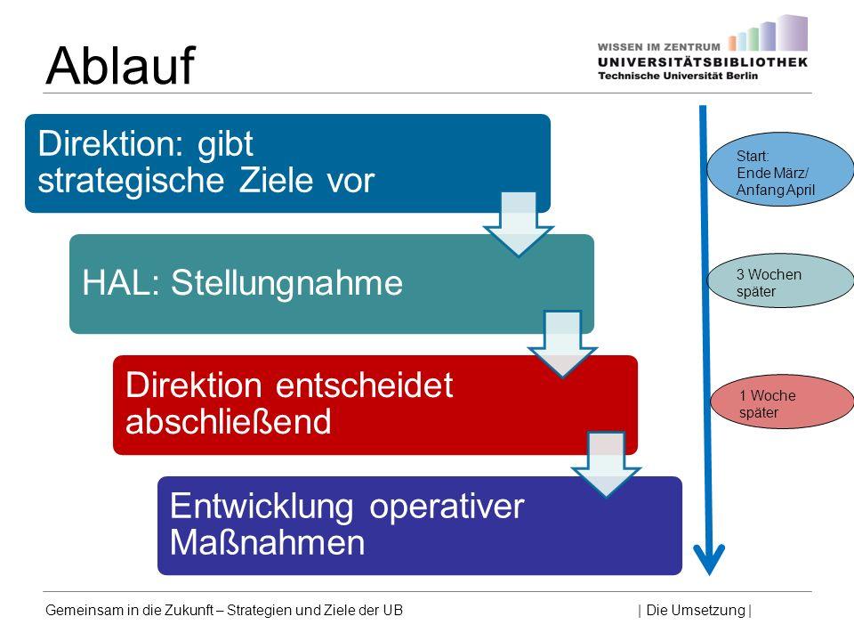 Gemeinsam in die Zukunft – Strategien und Ziele der UB | Die Umsetzung | Direktion: gibt strategische Ziele vor HAL: Stellungnahme Direktion entscheid