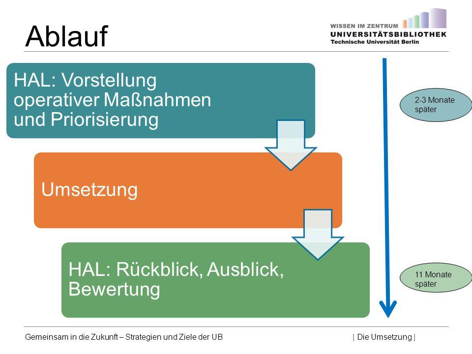 Gemeinsam in die Zukunft – Strategien und Ziele der UB | Die Umsetzung | HAL: Vorstellung operativer Maßnahmen und Priorisierung Umsetzung HAL: Rückbl