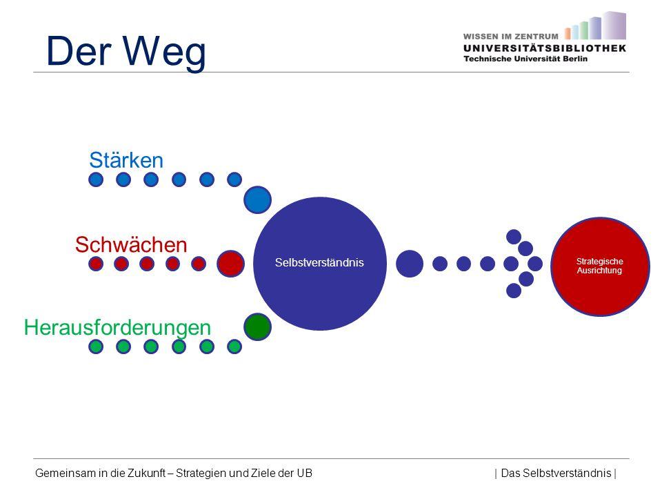 Gemeinsam in die Zukunft – Strategien und Ziele der UB | Das Selbstverständnis | Die Arbeit