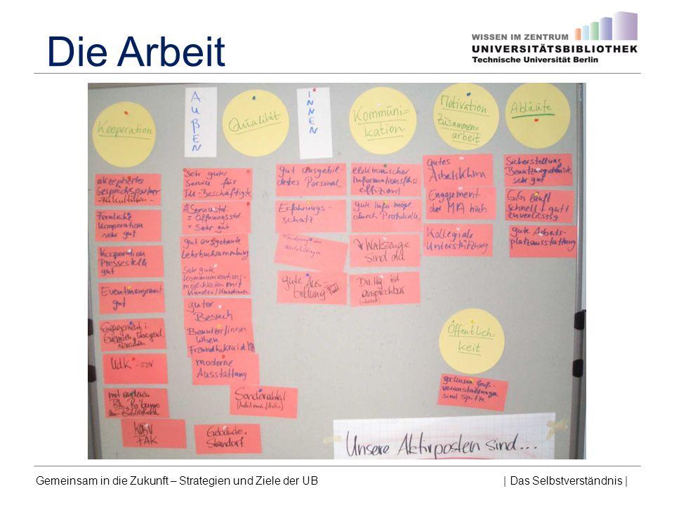 Zielfelder Unterhaltsträger Kundinnen / Kunden Personal- management Marketing / Öffentlichkeits- arbeit Finanzen Organisations- entwicklung Kooperation Zukunfts- ausrichtung Gemeinsam in die Zukunft – Strategien und Ziele der UB| Das Zielsystem |