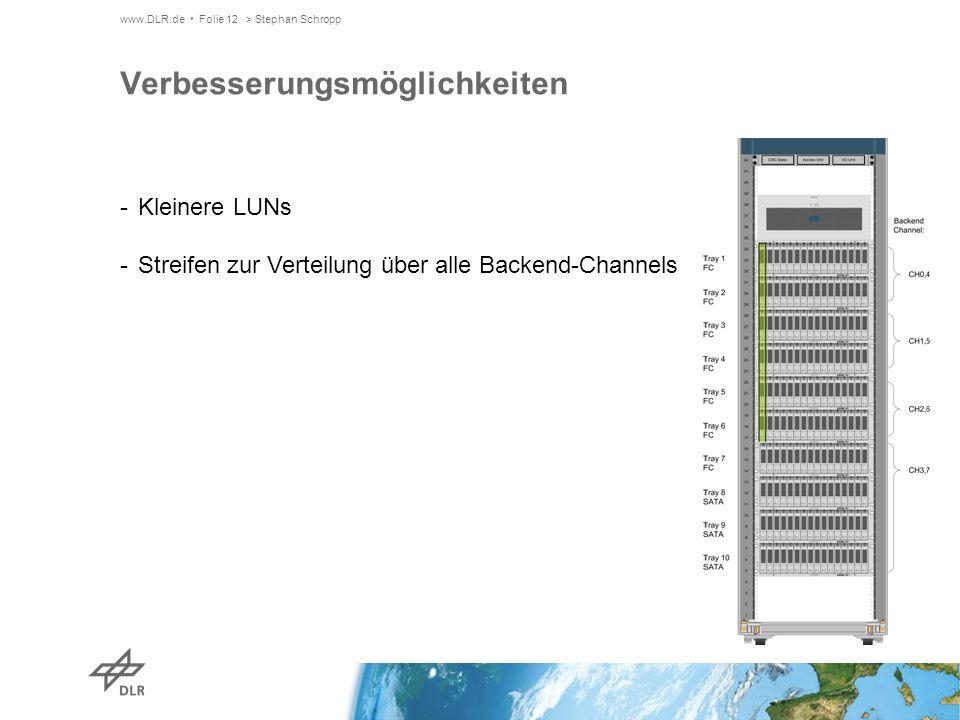 www.DLR.de Folie 12> Stephan Schropp Verbesserungsmöglichkeiten -Kleinere LUNs -Streifen zur Verteilung über alle Backend-Channels