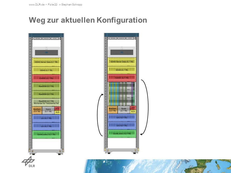 www.DLR.de Folie 22> Stephan Schropp Weg zur aktuellen Konfiguration