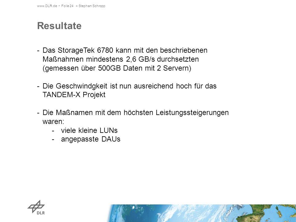 www.DLR.de Folie 24> Stephan Schropp Resultate -Das StorageTek 6780 kann mit den beschriebenen Maßnahmen mindestens 2,6 GB/s durchsetzten (gemessen über 500GB Daten mit 2 Servern) -Die Geschwindgkeit ist nun ausreichend hoch für das TANDEM-X Projekt -Die Maßnamen mit dem höchsten Leistungssteigerungen waren: -viele kleine LUNs -angepasste DAUs