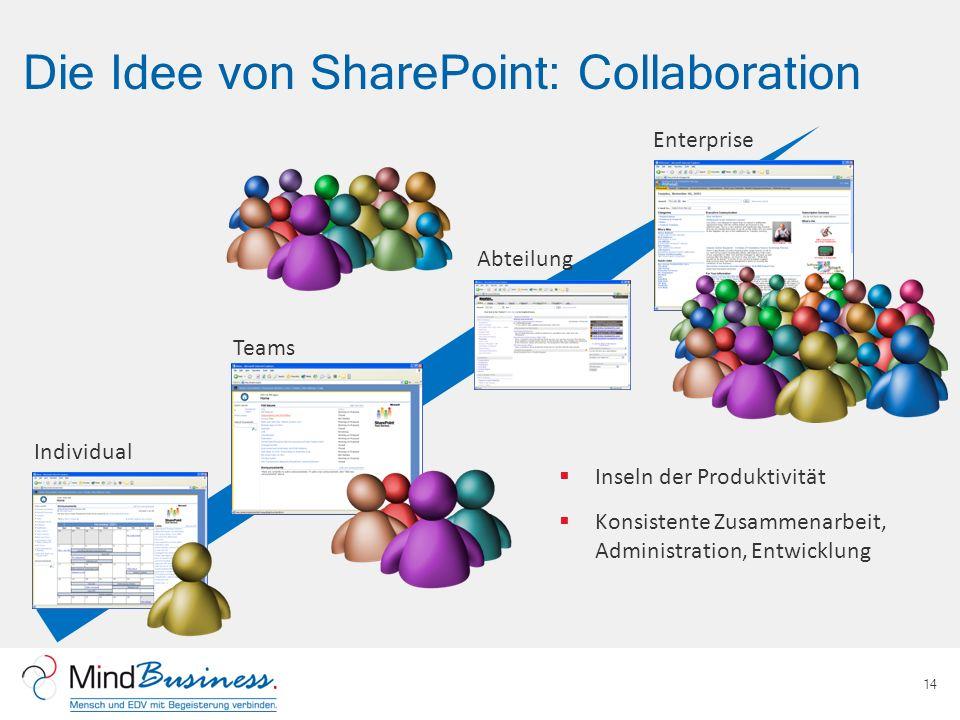 Die Idee von SharePoint: Collaboration 14 Individual Teams Abteilung Enterprise Inseln der Produktivität Konsistente Zusammenarbeit, Administration, E