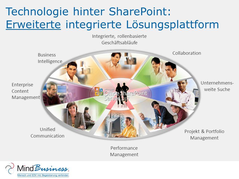 Business Intelligence Integrierte, rollenbasierte Geschäftsabläufe Collaboration Unternehmens- weite Suche Enterprise Content Management Technologie h