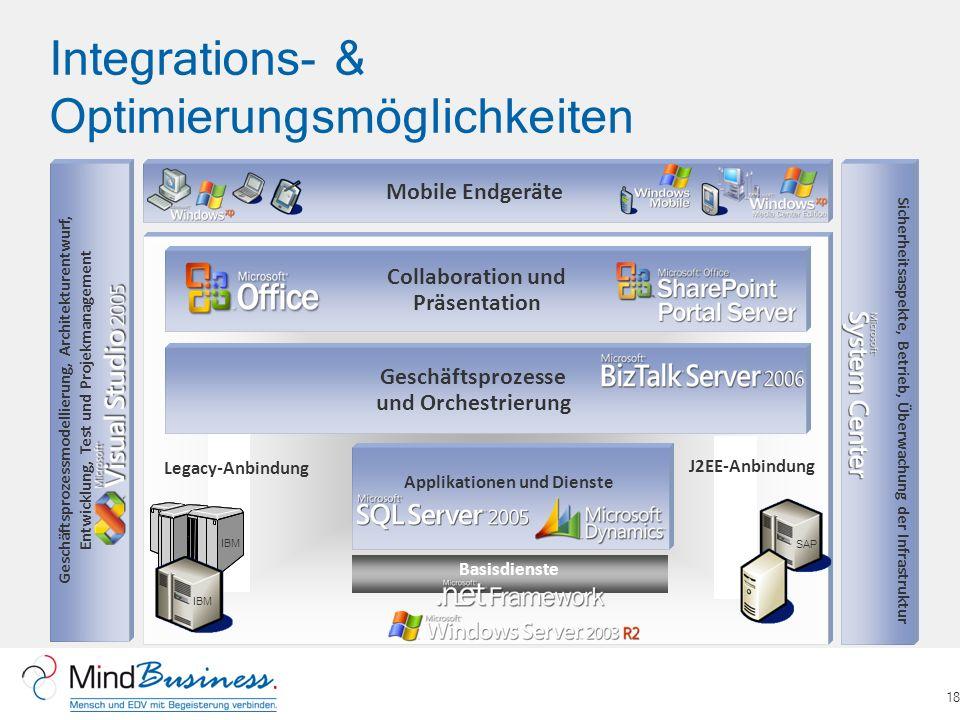 18 Integrations- & Optimierungsmöglichkeiten IBM Geschäftsprozessmodellierung, Architekturentwurf, Entwicklung, Test und Projekmanagement Sicherheitsa