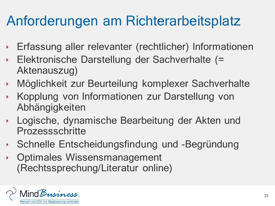Anforderungen am Richterarbeitsplatz Erfassung aller relevanter (rechtlicher) Informationen Elektronische Darstellung der Sachverhalte (= Aktenauszug)