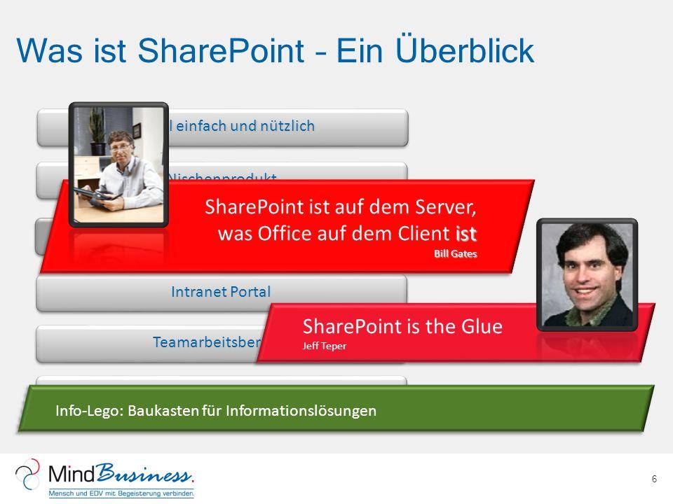 Was ist SharePoint – Ein Überblick 6 DMS System von Microsoft Intranet Portal TeamarbeitsbereichTeamarbeitsbereich Genial einfach und nützlich Nischen