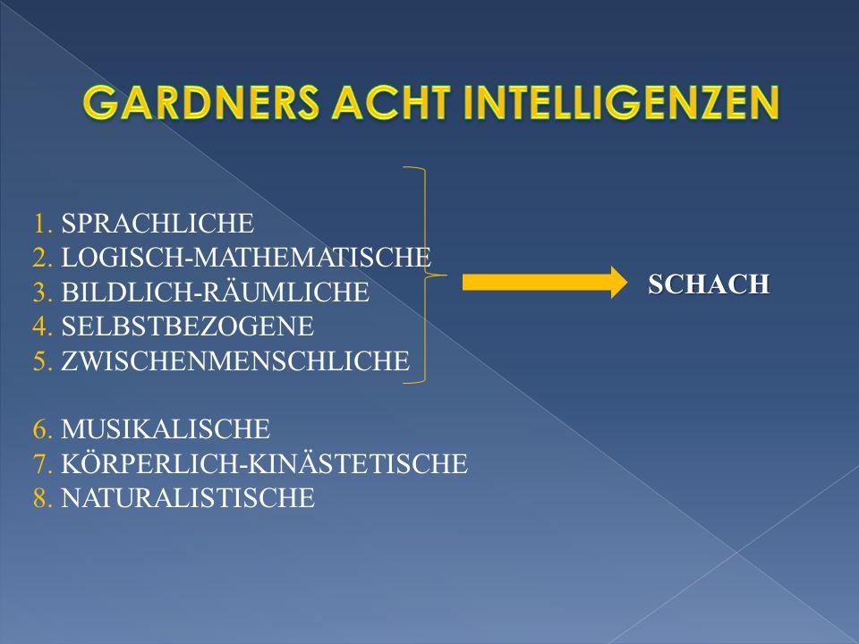 1. SPRACHLICHE 2. LOGISCH-MATHEMATISCHE 3. BILDLICH-RÄUMLICHE 4.