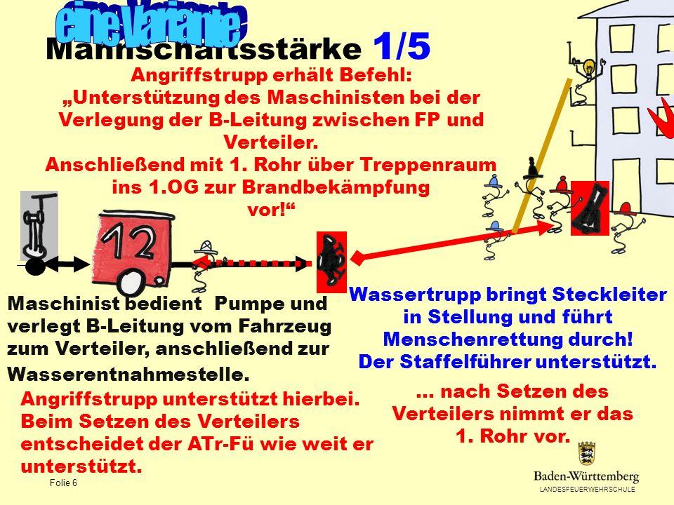 LANDESFEUERWEHRSCHULE Folie 6 Mannschaftsstärke 1/5 Angriffstrupp erhält Befehl: Unterstützung des Maschinisten bei der Verlegung der B-Leitung zwisch