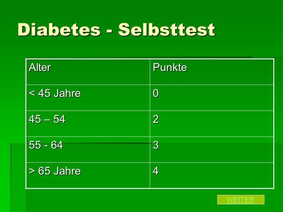 Diabetes - Selbsttest AlterPunkte < 45 Jahre 0 45 – 54 2 55 - 64 3 > 65 Jahre 4 WEITER