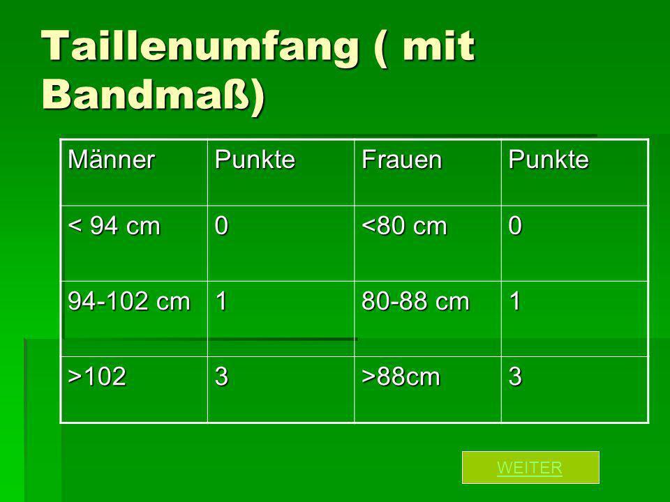 Taillenumfang ( mit Bandmaß) MännerPunkteFrauenPunkte < 94 cm 0 <80 cm 0 94-102 cm 1 80-88 cm 1 >1023>88cm3 WEITER