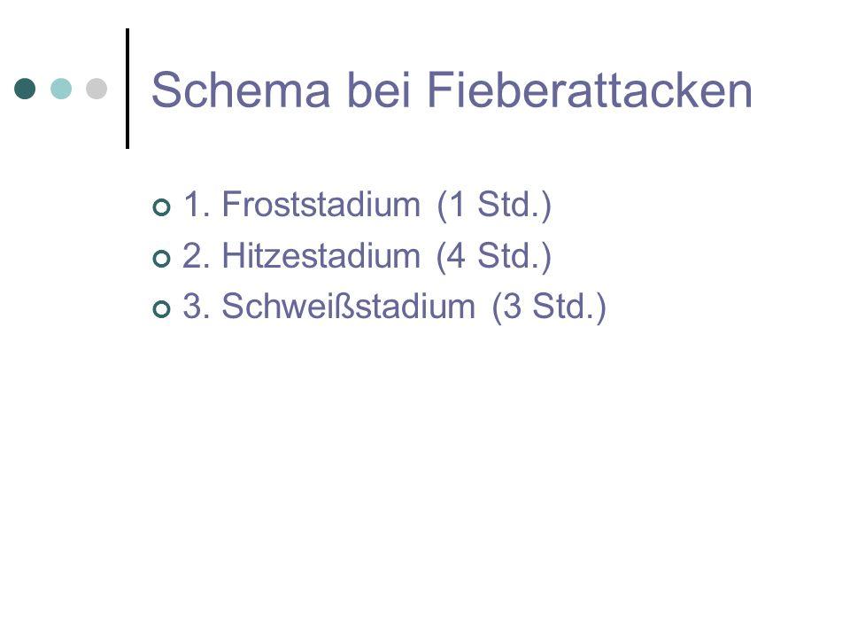Schema bei Fieberattacken 1. Froststadium (1 Std.) 2. Hitzestadium (4 Std.) 3. Schweißstadium (3 Std.)