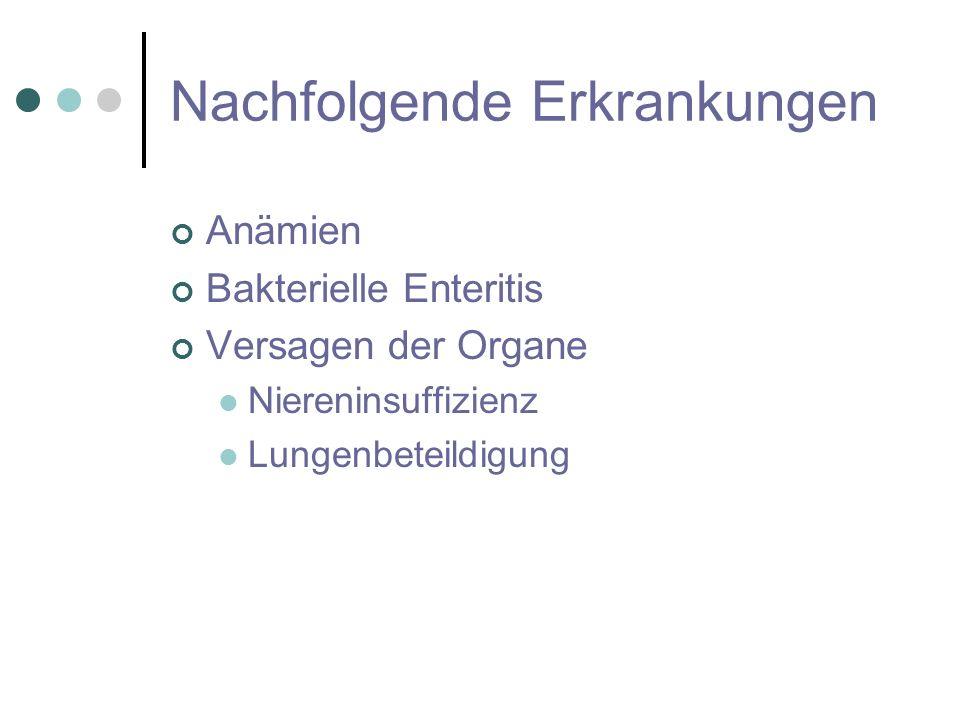Nachfolgende Erkrankungen Anämien Bakterielle Enteritis Versagen der Organe Niereninsuffizienz Lungenbeteildigung