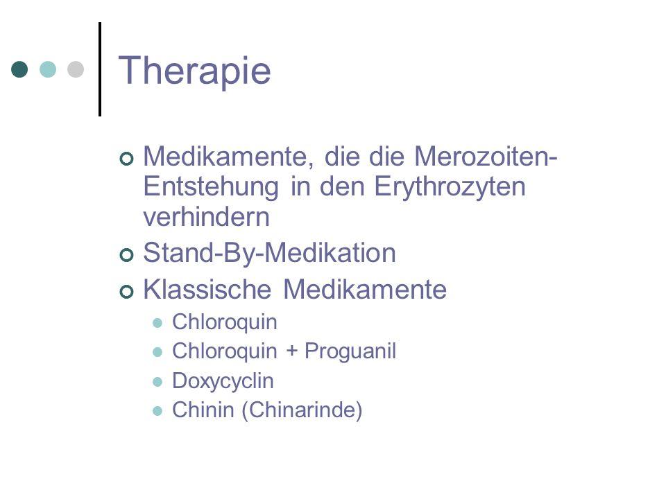 Therapie Medikamente, die die Merozoiten- Entstehung in den Erythrozyten verhindern Stand-By-Medikation Klassische Medikamente Chloroquin Chloroquin +
