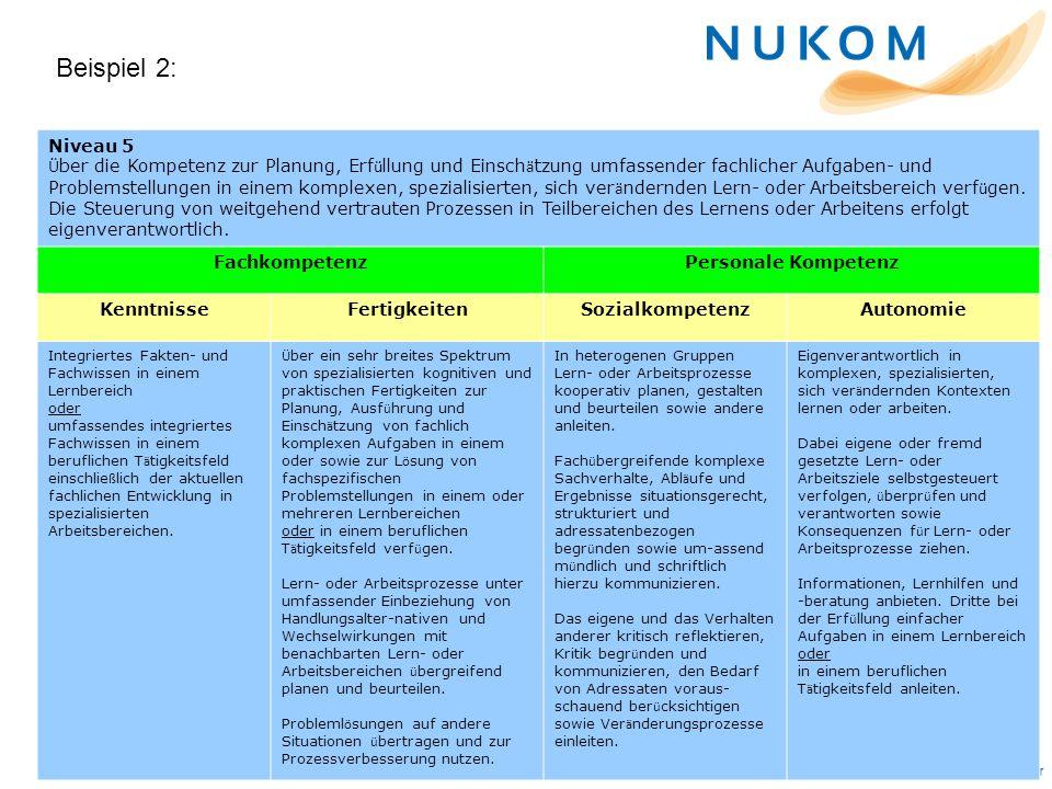 Beispiel 2: Niveau 5 Ü ber die Kompetenz zur Planung, Erf ü llung und Einsch ä tzung umfassender fachlicher Aufgaben- und Problemstellungen in einem k