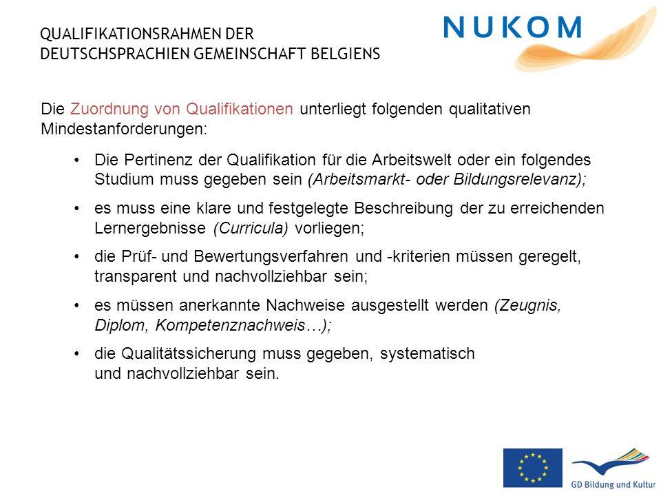 QUALIFIKATIONSRAHMEN DER DEUTSCHSPRACHIEN GEMEINSCHAFT BELGIENS Die Zuordnung von Qualifikationen unterliegt folgenden qualitativen Mindestanforderung