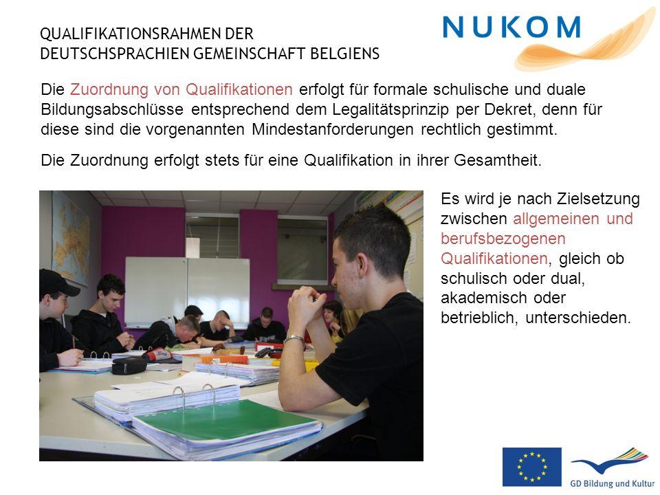 QUALIFIKATIONSRAHMEN DER DEUTSCHSPRACHIEN GEMEINSCHAFT BELGIENS Die Zuordnung von Qualifikationen erfolgt für formale schulische und duale Bildungsabs