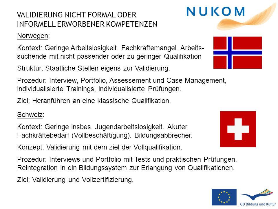 VALIDIERUNG NICHT FORMAL ODER INFORMELL ERWORBENER KOMPETENZEN Norwegen: Kontext: Geringe Arbeitslosigkeit. Fachkräftemangel. Arbeits- suchende mit ni