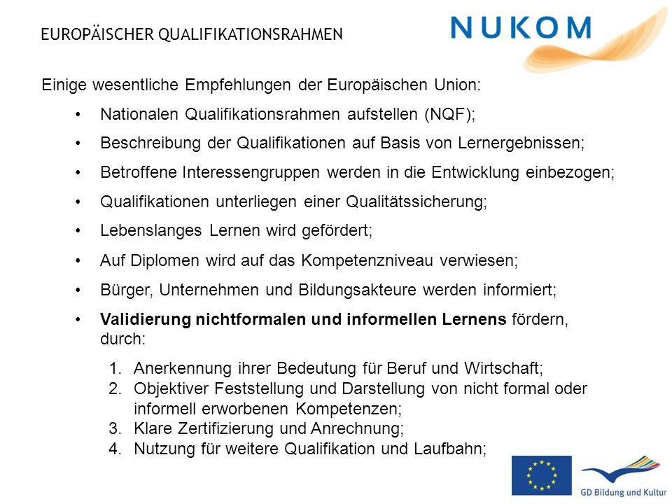EUROPÄISCHER QUALIFIKATIONSRAHMEN Einige wesentliche Empfehlungen der Europäischen Union: Nationalen Qualifikationsrahmen aufstellen (NQF); Beschreibu