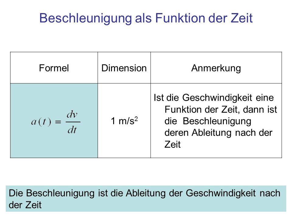 FormelDimensionAnmerkung 1 m/s 2 Ist die Geschwindigkeit eine Funktion der Zeit, dann ist die Beschleunigung deren Ableitung nach der Zeit Beschleunig