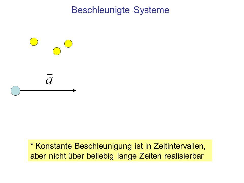 Beschleunigte Systeme * Konstante Beschleunigung ist in Zeitintervallen, aber nicht über beliebig lange Zeiten realisierbar