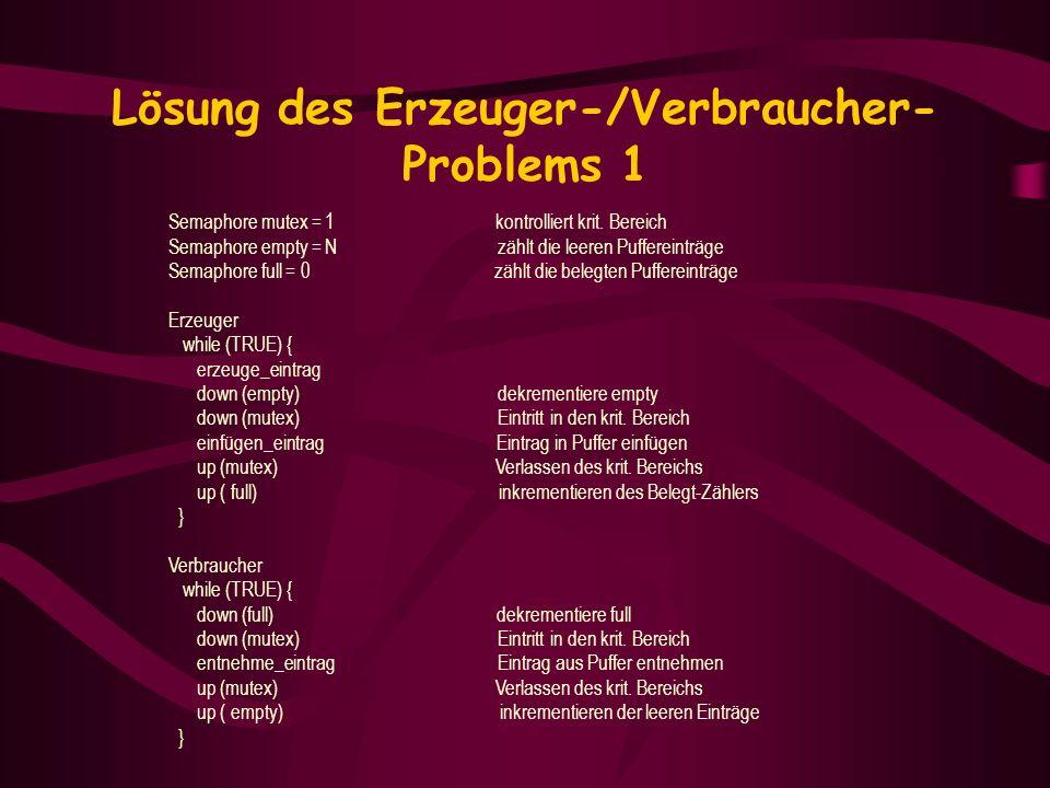 Lösung des Erzeuger-/Verbraucher- Problems 1 Semaphore mutex = 1 kontrolliert krit. Bereich Semaphore empty = N zählt die leeren Puffereinträge Semaph