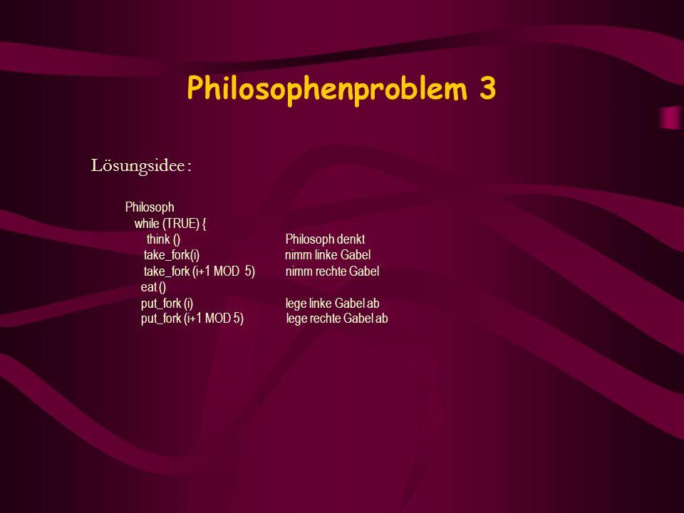 Philosophenproblem 3 Lösungsidee : Philosoph while (TRUE) { think () Philosoph denkt take_fork(i) nimm linke Gabel take_fork (i+1 MOD 5) nimm rechte G