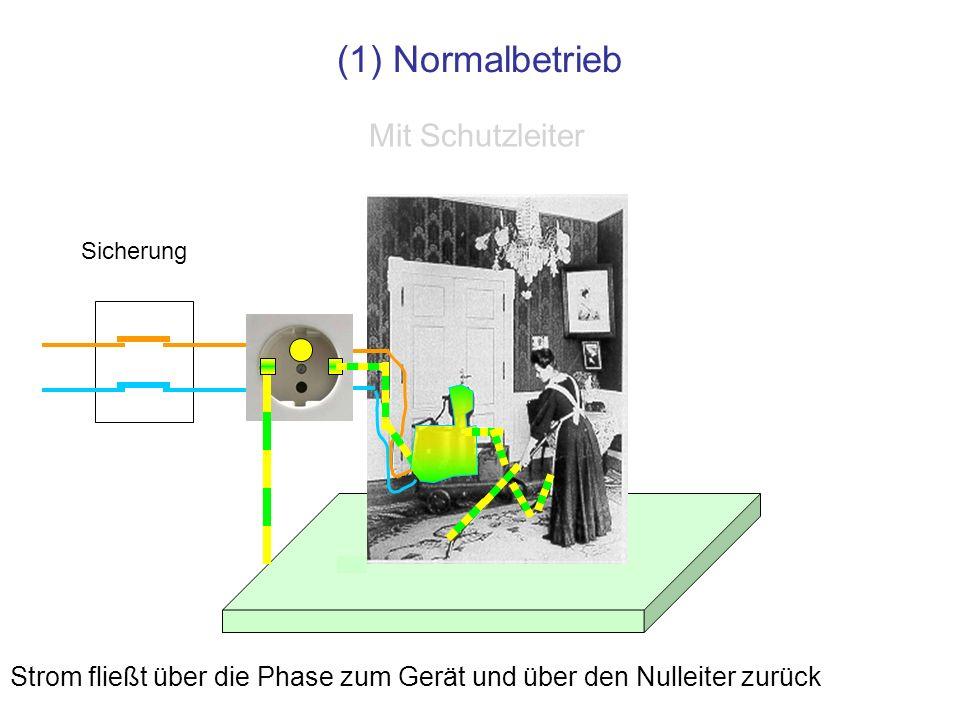 (1) Normalbetrieb Strom fließt über die Phase zum Gerät und über den Nulleiter zurück Mit Schutzleiter Sicherung