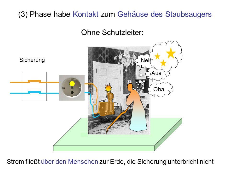 (3) Phase habe Kontakt zum Gehäuse des Staubsaugers Ohne Schutzleiter: Sicherung Oha ! Aua ! Nein ! Strom fließt über den Menschen zur Erde, die Siche